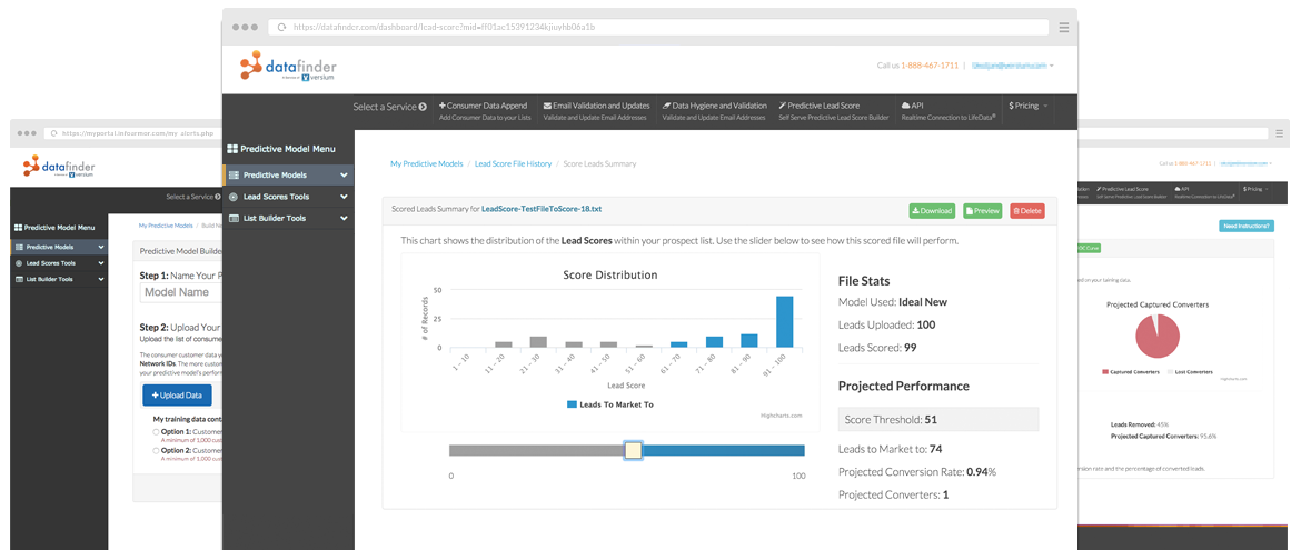 Predictive Lead Score Dashboard